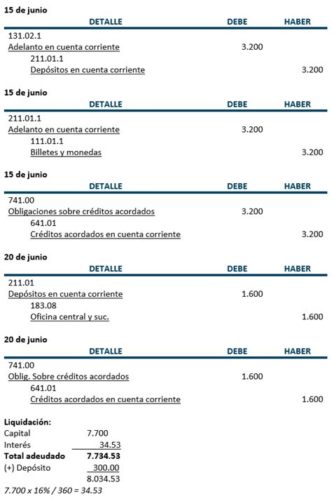 contrato de apertura de crdito en cuenta corriente que tattoo design contabilidad bancaria pr 225 ctica 1 adelantos en cuenta