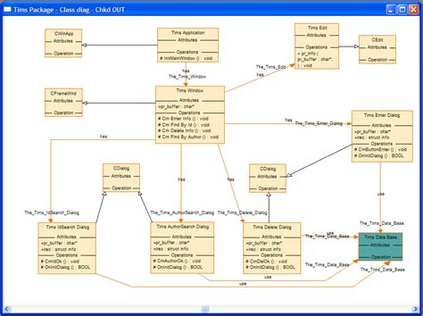 application design uml envision uml c java