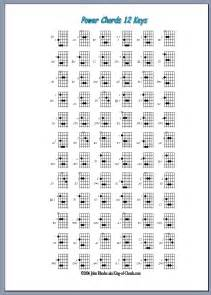 picture about guitar power chord free guitar chords