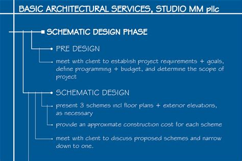 layout features meaning charming define schematic design ideas electrical