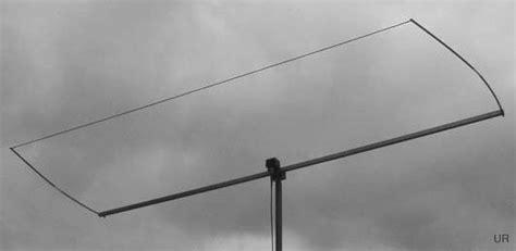 par electronics sm stressed moxon  meter antenna