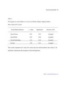 best photos of sle apa table of contents exles apa