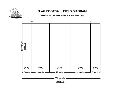 flag football play template best photos of football diagram template football play