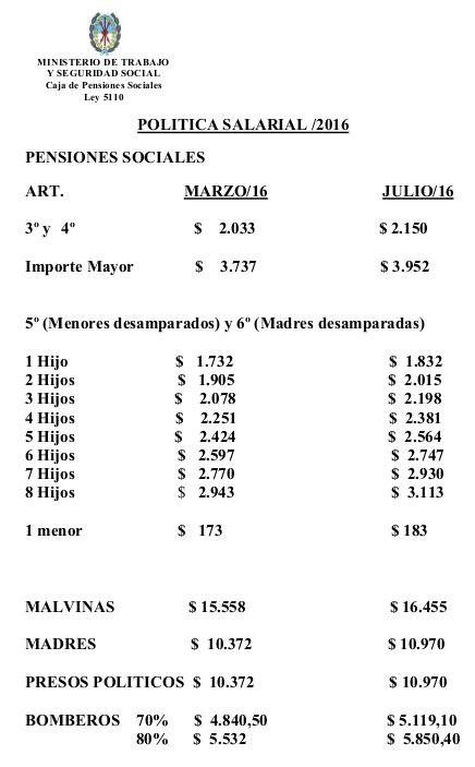 cronograma pagos santa fe santa fe cronograma de pago de las pensiones sociales