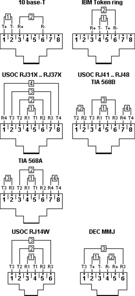 rj45 wiring pinout and other modular cable information