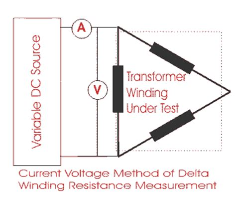 transformer impedance voltage drop transformer impedance and voltage drop 28 images audio transformer and impedance matching