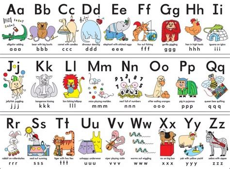 Where Can I Buy Wall Stickers my abc alphabet learn table silk poster art bedroom