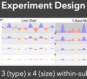 experimental design visualization papers of vizbi 14 keynote by jeff heer dnacoil com