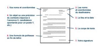 Exemple De Lettre Informelle 201 Crire Lettre Le Coin De Fran 199 Ais