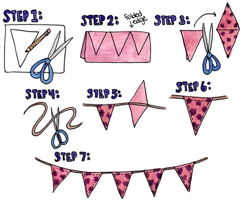 How To Make Bunting With Paper - zauberbear how to make triangle bunting