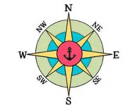 us map with cardinal directions cardinal directions and compass