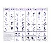 Hebrew Alphabet Lesson 1 Aleph The Ancient Car Tuning