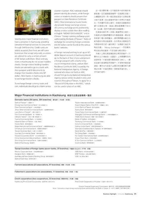 real time critical systems hrm prototype ada integration books http www gogofinder tw books 35 高雄市政府專刊 創新高雄