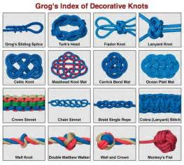 decorative knot animated for dozens of decorative and useful