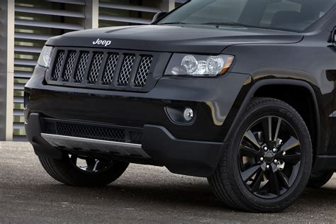 Jeep Limited Edition Altitude Nikjmiles Com