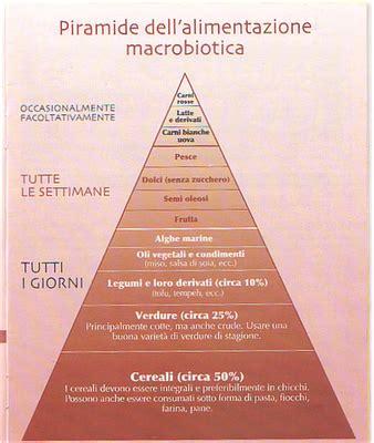 macrobiotica alimentazione 187 macrobiotica alimentazione