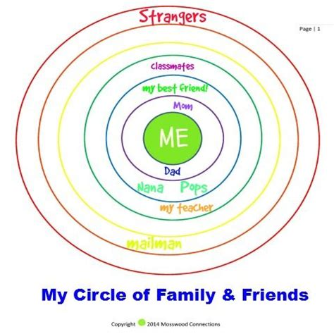 circle of grief diagram 40 best images about safety autism lesson on