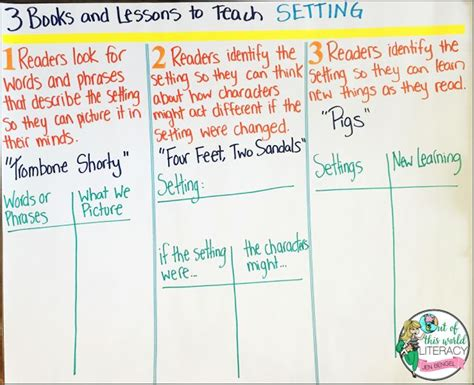 picture books for teaching setting 3 books and lessons about setting posts out of