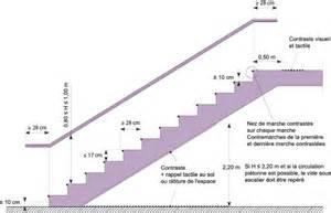 mobilier table hauteur marche escalier ext 233 rieur