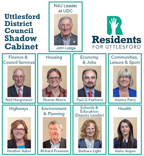 How Many Us Cabinet Members Are There by Residents For Uttlesford R4u Residents Shadow Cabinet