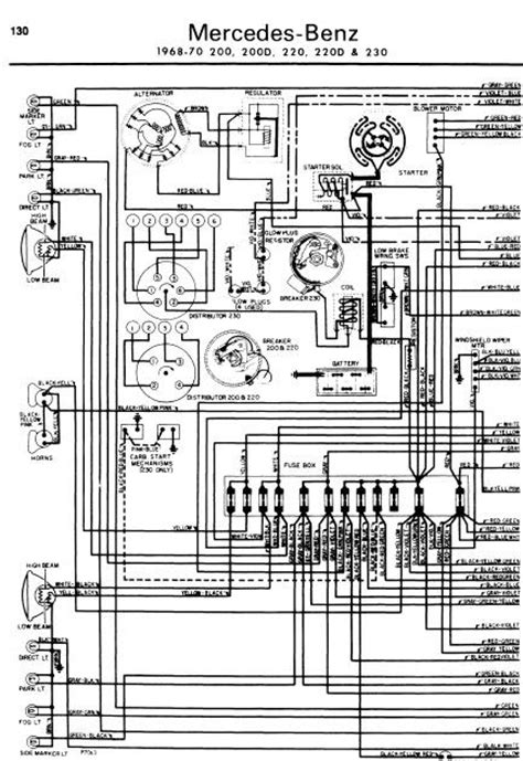 repair-manuals: Mercedes-Benz 200 220 230 1968-70 Wiring