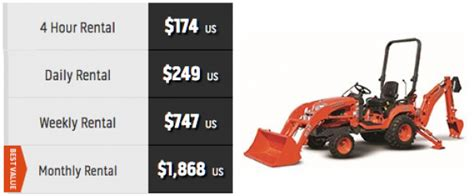 what can you do with the kubota bx25 content