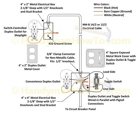 3 wire duplex outlet wiring diagrams wiring diagrams