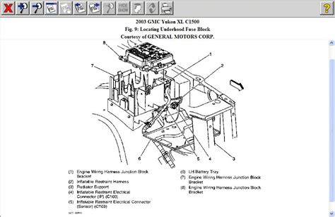sophisticated gmc yukon fuse box diagram pictures best image wiring diagram cashsigns us remarkable 2003 gmc yukon xl fuse box diagram images best image wire binvm us