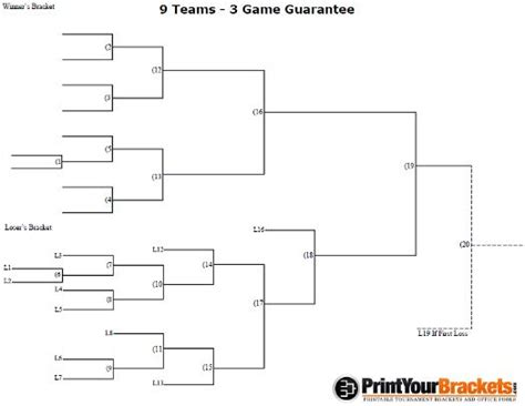 printable ncaa volleyball bracket 9 team 3 game guarantee tournament bracket printable