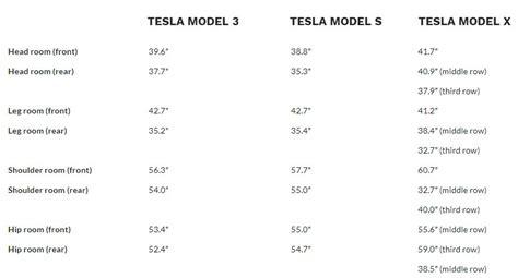 Dimension Tesla Model S