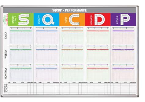 Visual Management Whiteboard Catalogue Lean Continous Improvement Visual Management Board Template