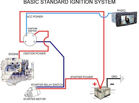basic ignition switch wiring diagram dolgular