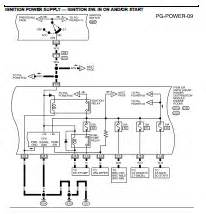 nissan xterra wiring diagram and electrical system 2006