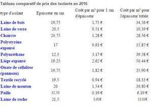 prix isolation thermique les 201 nergies renouvelables