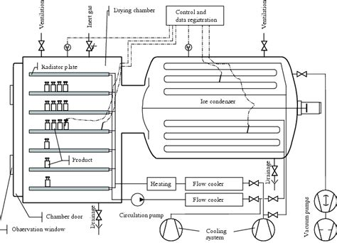 amana defrost timer wiring diagram electrical schematic