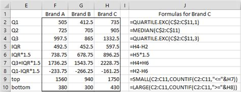 box plots with outliers real statistics using excel box plots with outliers real statistics using excel