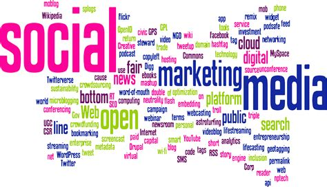 words clipart clipart social media word cloud