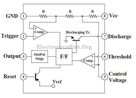 555 block diagram siren circuit using ne555 timer