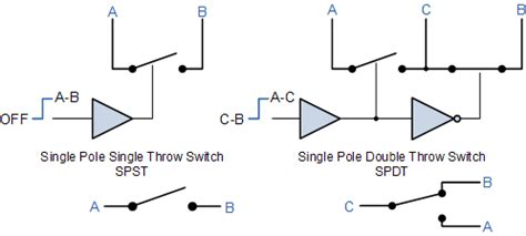 two way switch wiring diagram india wiring diagram
