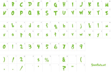 font grinched