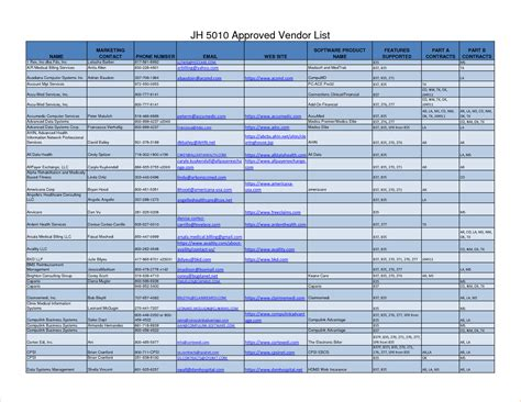 approved vendor list template pin supplier vendor list template on