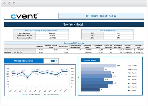 Project Management Tools For Event Planners Timec Cvent Email Templates