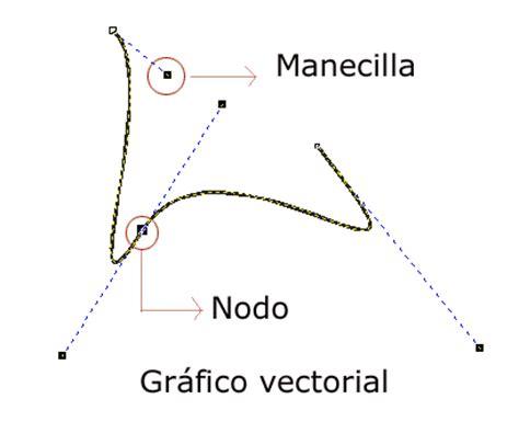 imagenes vectoriales definicion im 225 genes vectoriales y mapas de bits observatorio