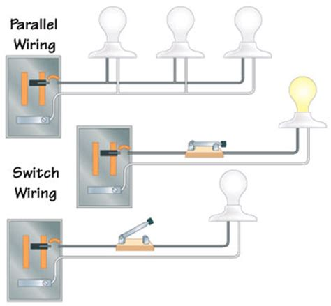 different types of house wiring types of electrical wiring hometips