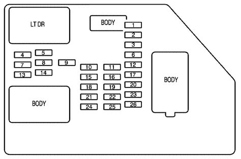 2007 gmc fuse box diagram 2007 gmc 1500 fuse