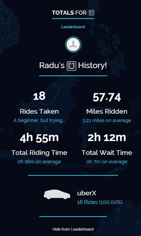 stats 10803 views 26 comments reacția uber și 5 coduri cadou nwradu blog