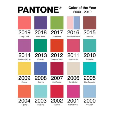 Colour   Year   Pantone Color   Year