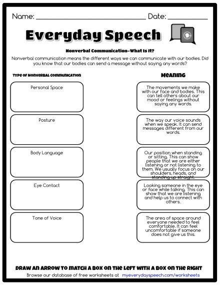 Communication worksheets for marriage