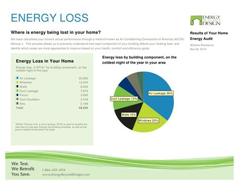 energy audit report template ebd sle energy audit report with detailed scope