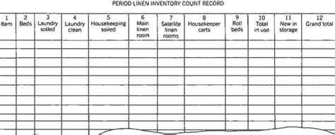 Purchasing Hotel Housekeeping Subroutines E Travel Week The Hospitality And Tourism Housekeeping Linen Inventory Template
